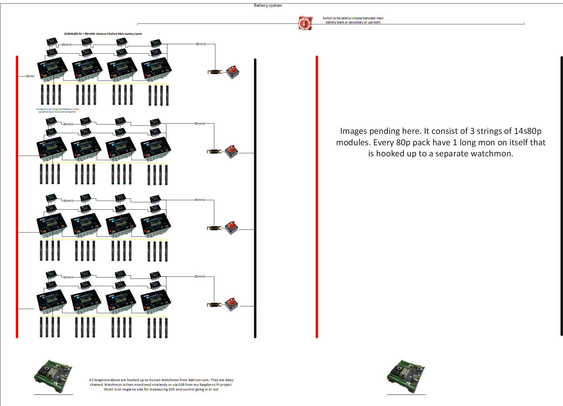 esperyd current solar layout - general information