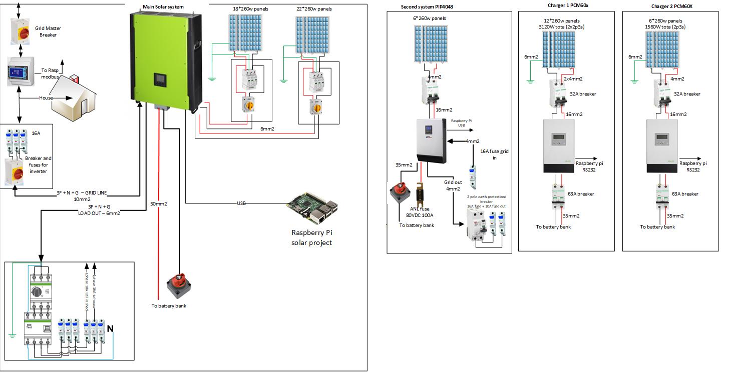 Esperyd current solar layout general information diy for Solar panel layout tool