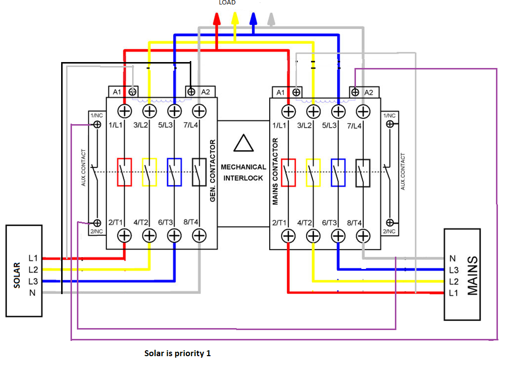 Wiring Diagram For Auto Transfer Switch : Automatic transfer switch diagram wiring