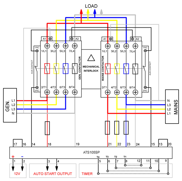 Automatic Transfer Switch Diagrams How To on 4 pole breaker with 3 phase