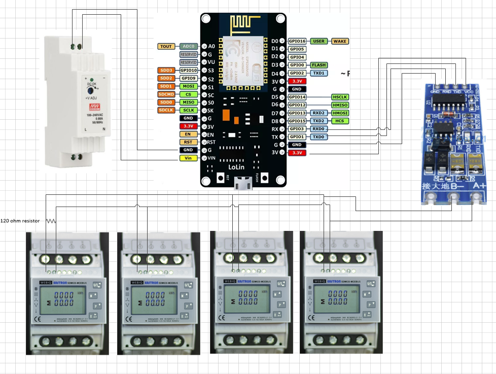 ESP8266 to monitor electricity with SDM devices and send to